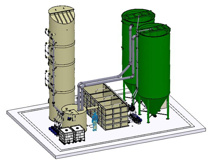 Desulfurizers